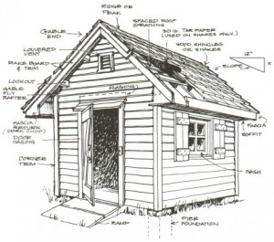 Plans for a shed